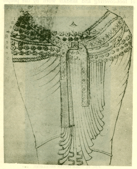 Fig. 18 Old indian girdle of jewels. [From the figure of Sirima Devata on the Bharahat Tope. Pl. li.]